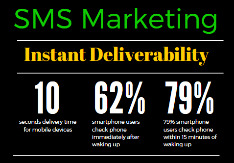 SMS Marketing Firm in Lebanon
